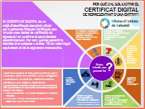 certificatdigital pk