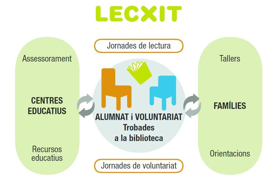 lecxit13